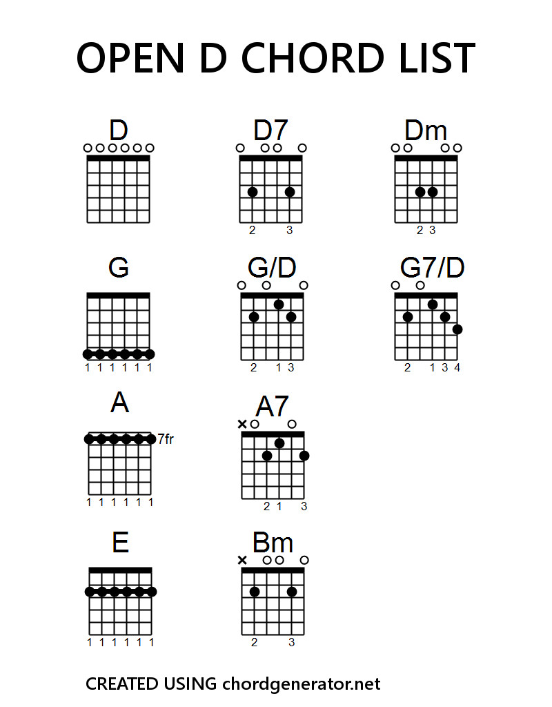 Open D Tuning Guitar Chords