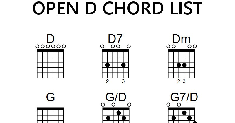 Guitar guitar chords in open d : The Blues Guitar: Open D Tuning