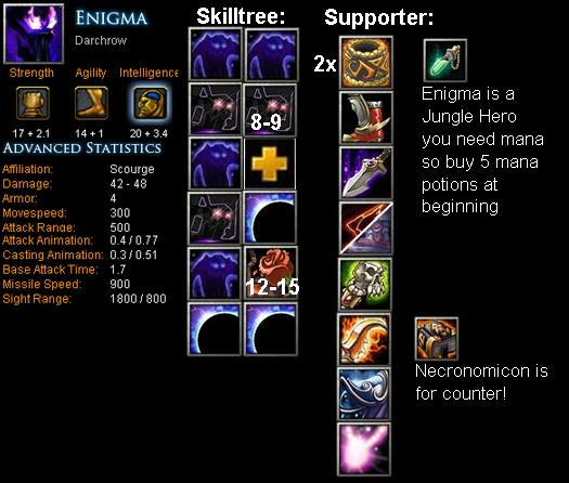 Enigma Darchrow Item Build Skill Build Tips DotA