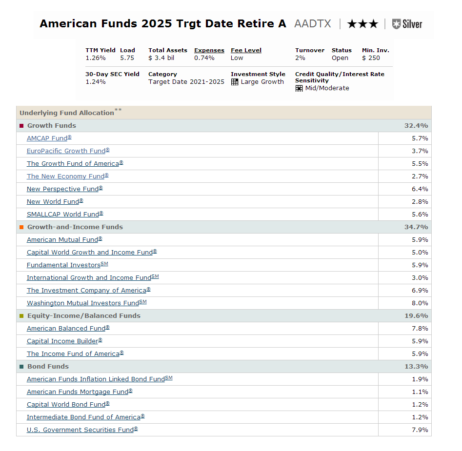 American Funds 2025 Target Date Retirement Fund