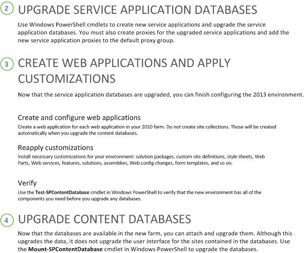 upgarde services from sharepoint 2010 to sharepoint 2013