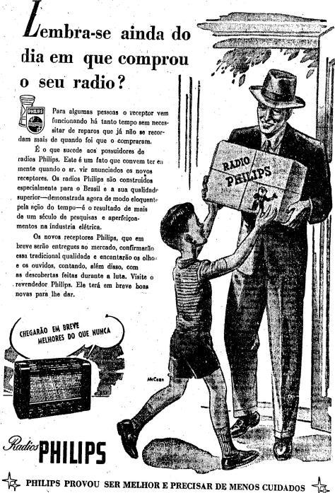 Propaganda do primeiro rádio, da Philips. 1945 (O Estado de São Paulo)