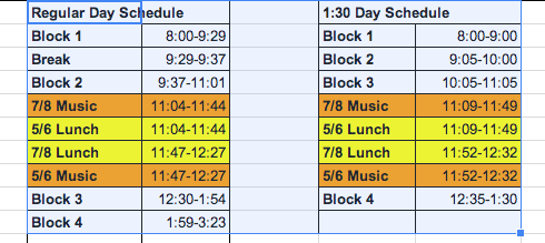 effects of block scheduling The current status of block scheduling 2 the block scheduling handbook the effects of block scheduling on student attendance, behavior, and success.
