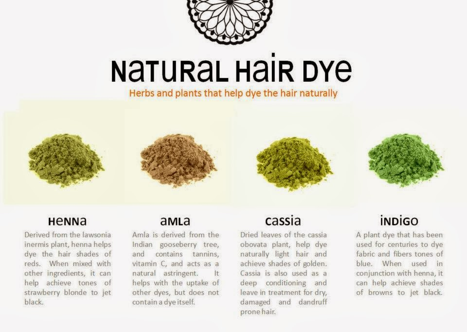 Mehndi Ingredients For Hair : Henna hair dye ingredients makedes