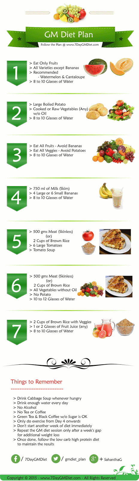 Gm Diet Menu Tips To Lose Weight Fast In A Week