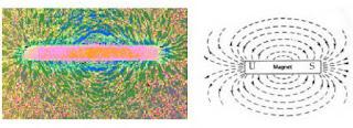 """Cara Membuat Magnet Dari Arus Listrik """"Untuk Perlu Diketahui"""""""