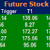 Most active future and option calls for 17 Aug 2015