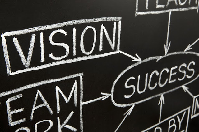 A picture of words like success, vision, teamwork, and more.