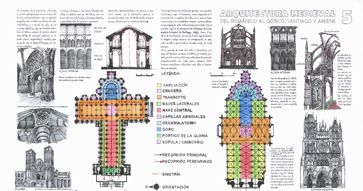 Arquitectura medieval catedrales arqworld for Arquitectura medieval