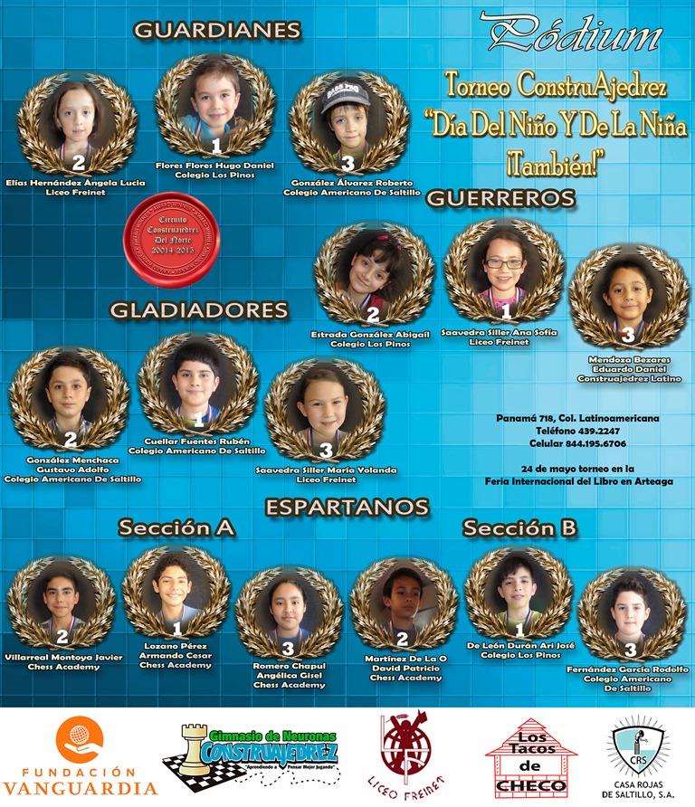 Torneo Del Día Del Niño Y De La Niña ¡También! 2015