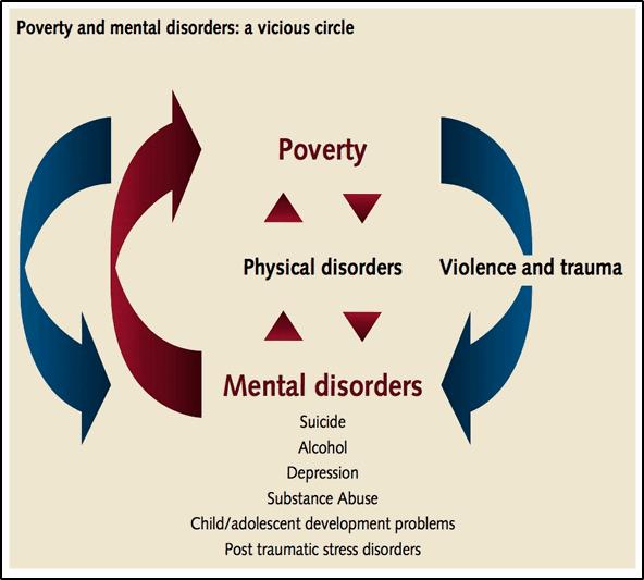 telepsychiatry improving mental health possibilities essay