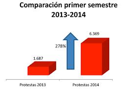 Informe OVCS 1er semestre 2014
