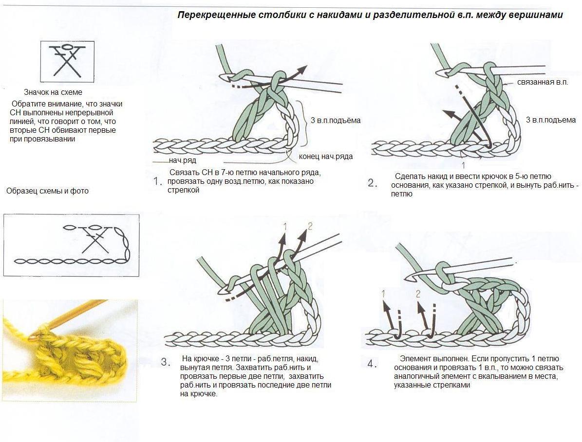Как вязать крючком полустолбик с накидом со схемами и 99