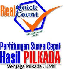 pemenang pilkada sumsel berdasarkan quick count