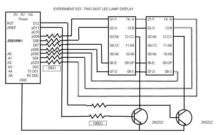 minutes  023 seven-segment led display