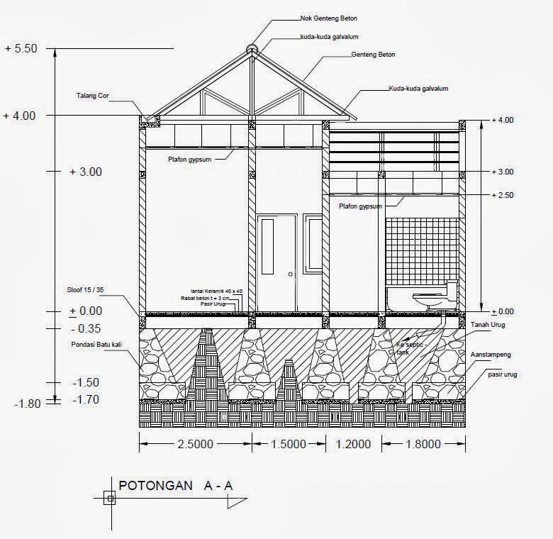 jasa desain interior rumah minimalis di jakarta