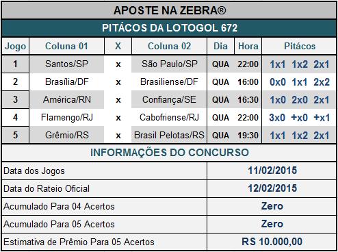 LOTOGOL 672 - PITÁCOS DA ZEBRA