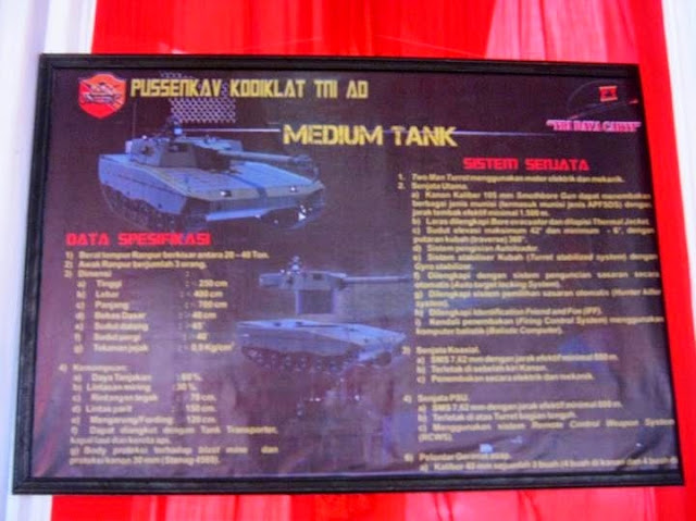 Konsep Medium Tank