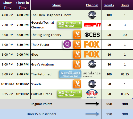 Viggle Schedule for Nov 14, 2013