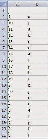 fungsi sort excel 2007