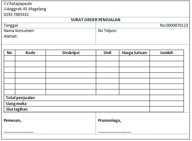 Sistem Informasi Akuntansi: Surat Order Penjualan