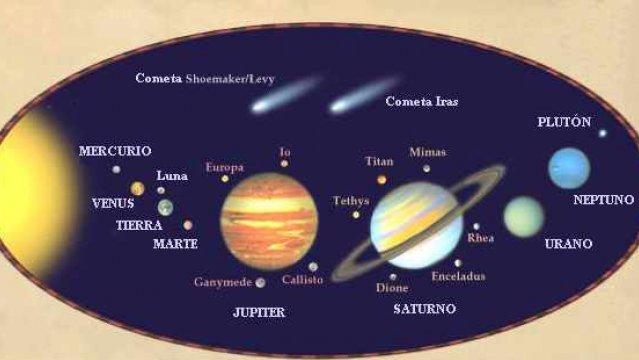 solar system web - photo #48