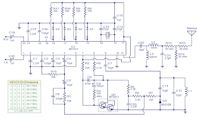 Stereo FM transmitter using BH1417