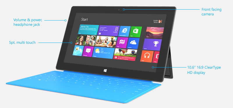 if you want to buy Now this Microsoft Surface tablet PC then you can