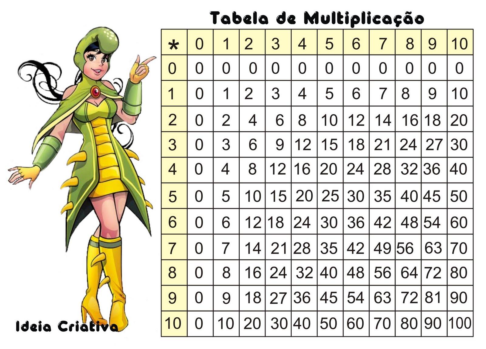 Tabelas de Multiplicação Com Magali e Professora
