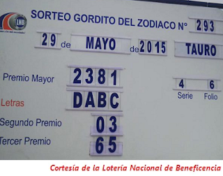 gordito-del-zodiaco-viernes-29-de-mayo-2015-loteria-nacional-de-panama-tablero