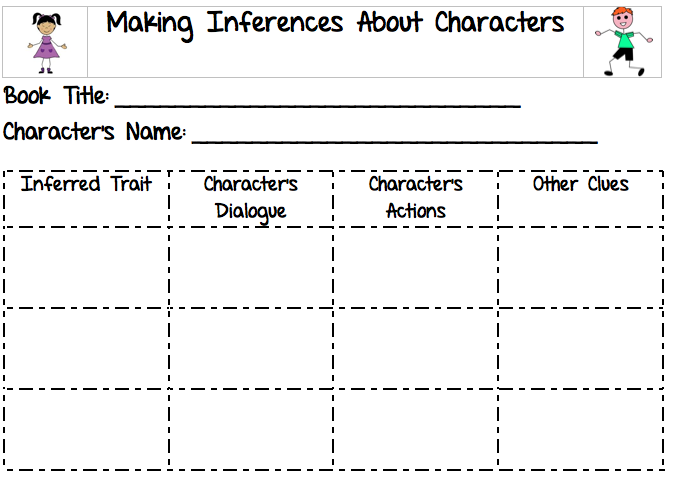 Character Trait Chart Graphic Organizer Character traits and the