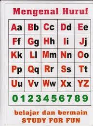 Ilustari abjad bahasa inggris