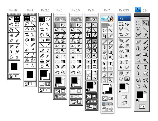 Evolution of PS Toolbar