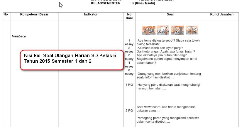 Download Soal Dan Kisi Kisi Ulangan Harian Sd Kelas 5 Semester 1 Dan 2 Tahun 2015 Informasi