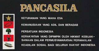 pendidikan pancasila, nilai-nilai pancasila, pendidikan kwarganegaraan, kurikulum pancasila,