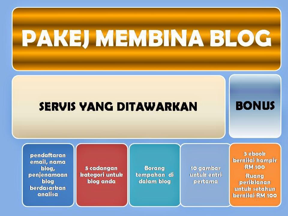 pakej membina blog