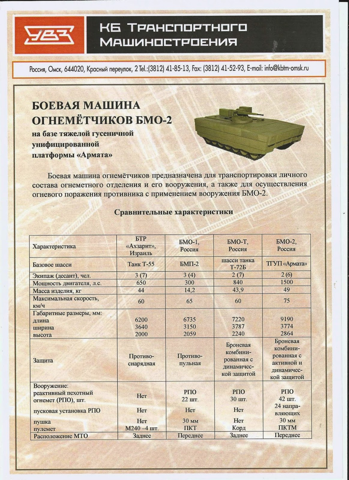 Uk Armed Forces Commentary Wiring Money Bmo An Early Industry Proposal For A Armata Variant