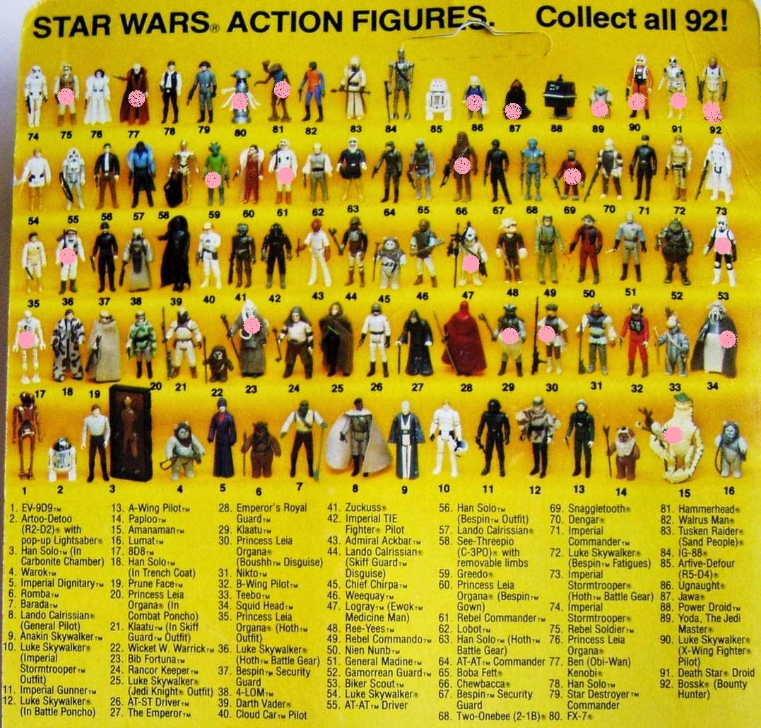 star wars toy guide book