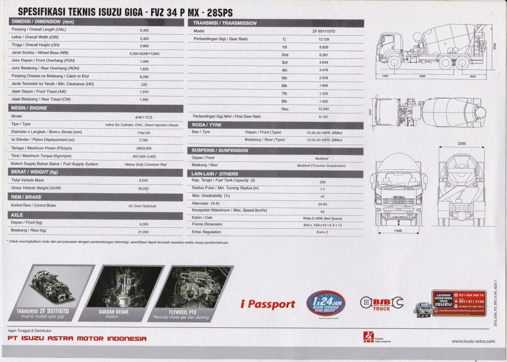 daftar harga truk giga f series no type harga 1 frr 90 q rp 407 000
