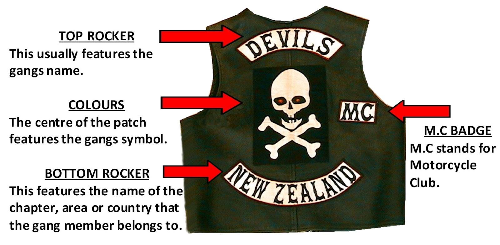 http://2.bp.blogspot.com/-QD4wcRtVQqc/T4b3RwfkKUI/AAAAAAAAALw/prQjheoojRg/s1600/back-patch-vest-motorcycle-gang.jpg