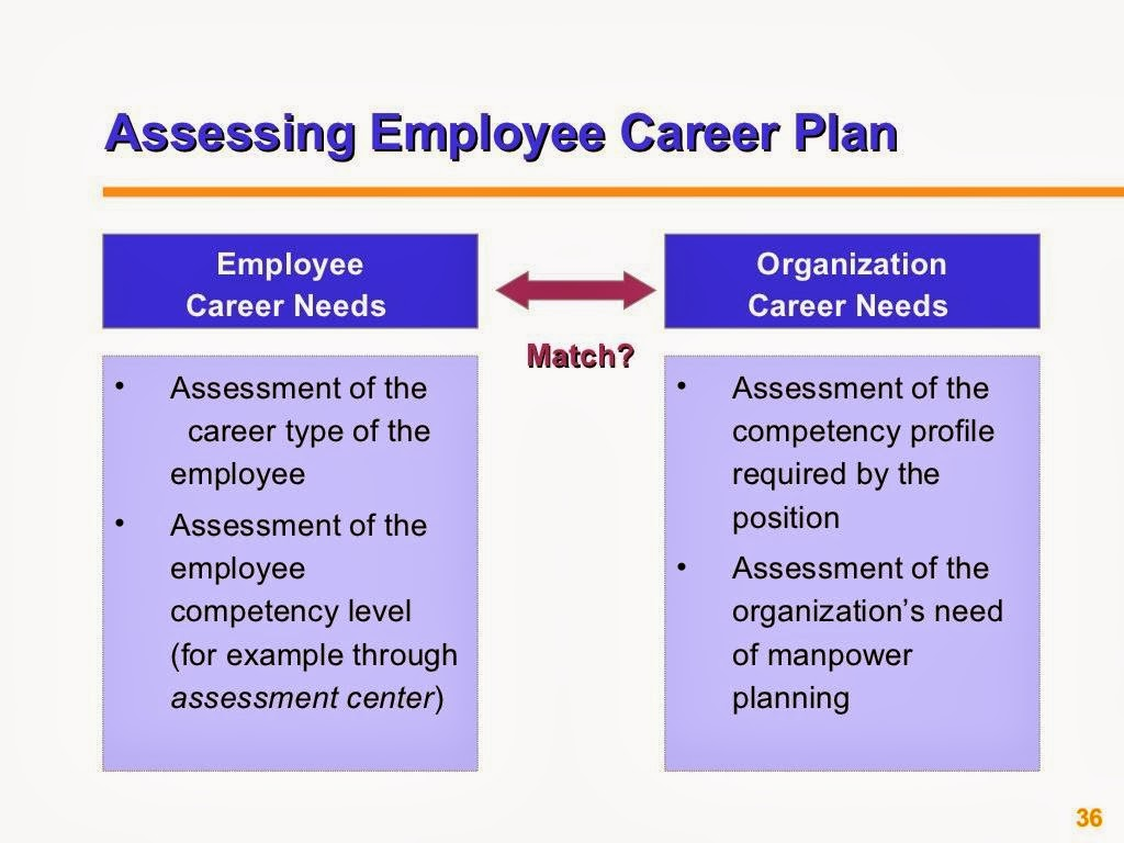 Competency Based HRM PPT Slide 2