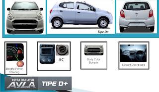Daihatsu Ayla Tipe D+, Spesifikasi dan Harga