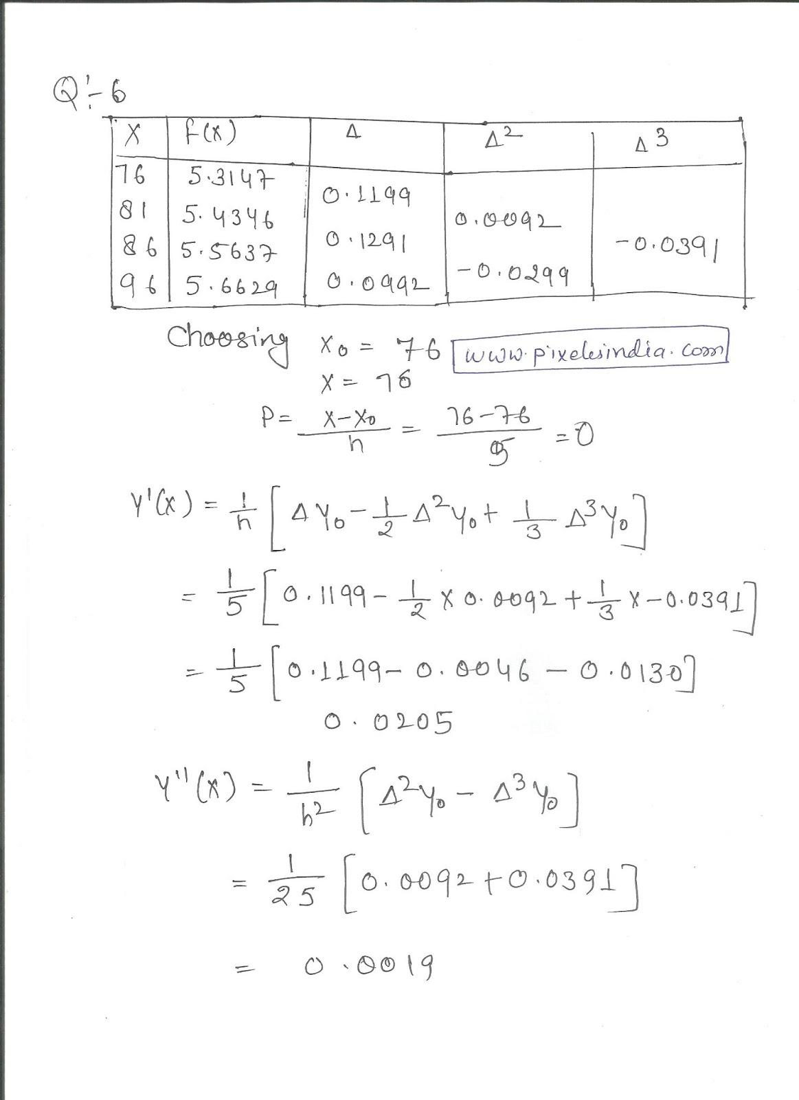 bca assignments