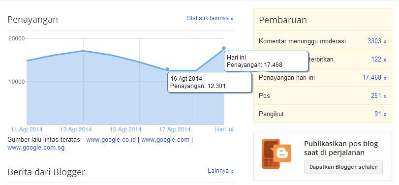 Belajar Cara Mendatangkan Visitor ke Blog dari Google dengan SEO Belajar Cara Mendatangkan Visitor ke Blog dari Google dengan SEO