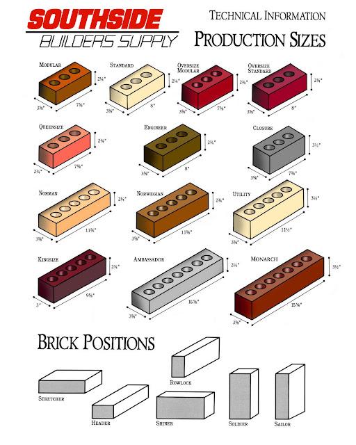Brick Dimensions8