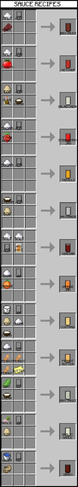 Agents Agriculture Mod sauces