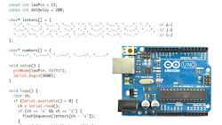 Programming Arduino Course