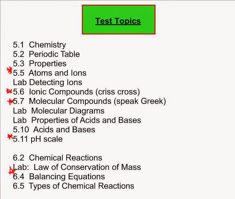 science grade 10 exam review