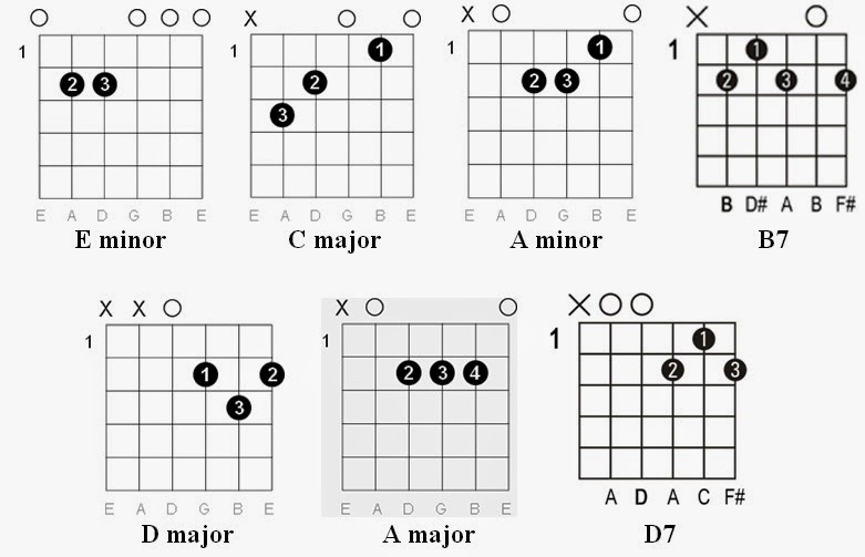 russian roulette chords