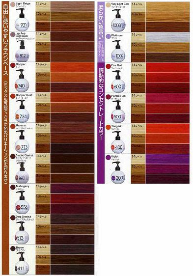 resultados revlon nutri color creme